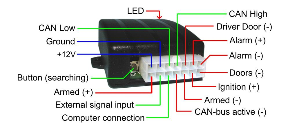 Topkodas Electronics Jsc Products Can Bus Canbus